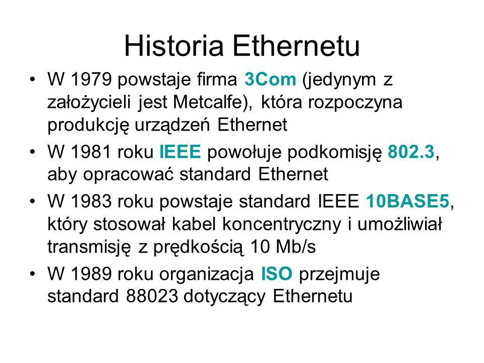 Historia Ethernetu W 1979 powstaje firma 3Com (jedynym z założycieli jest Metcalfe), która rozpoczyna produkcję urządzeń Ethernet W 1981 roku IEEE pow