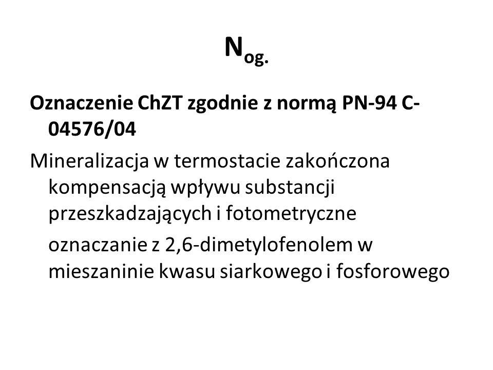 N og. Oznaczenie ChZT zgodnie z normą PN-94 C- 04576/04 Mineralizacja w termostacie zakończona kompensacją wpływu substancji przeszkadzających i fotom