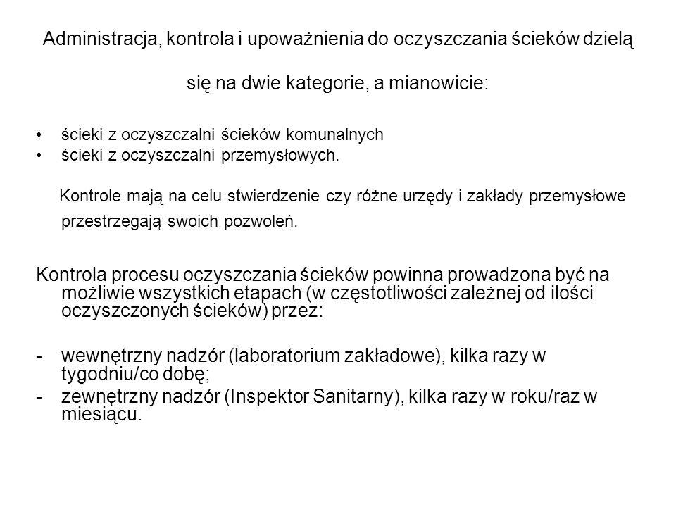Oczyszczalnia Ścieków Czajka Najeży do Miejskiego Przedsiębiorstwa Wodociągów i Kanalizacji w Warszawie.