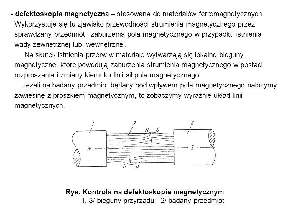 - defektoskopia magnetyczna – stosowana do materiałów ferromagnetycznych. Wykorzystuje się tu zjawisko przewodności strumienia magnetycznego przez spr