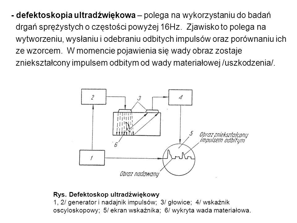 - defektoskopia ultradźwiękowa – polega na wykorzystaniu do badań drgań sprężystych o częstości powyżej 16Hz. Zjawisko to polega na wytworzeniu, wysła