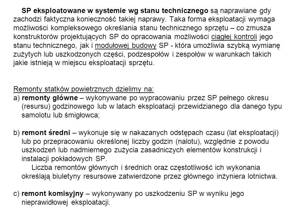 Zagadnienie 2. Schemat organizacji napraw