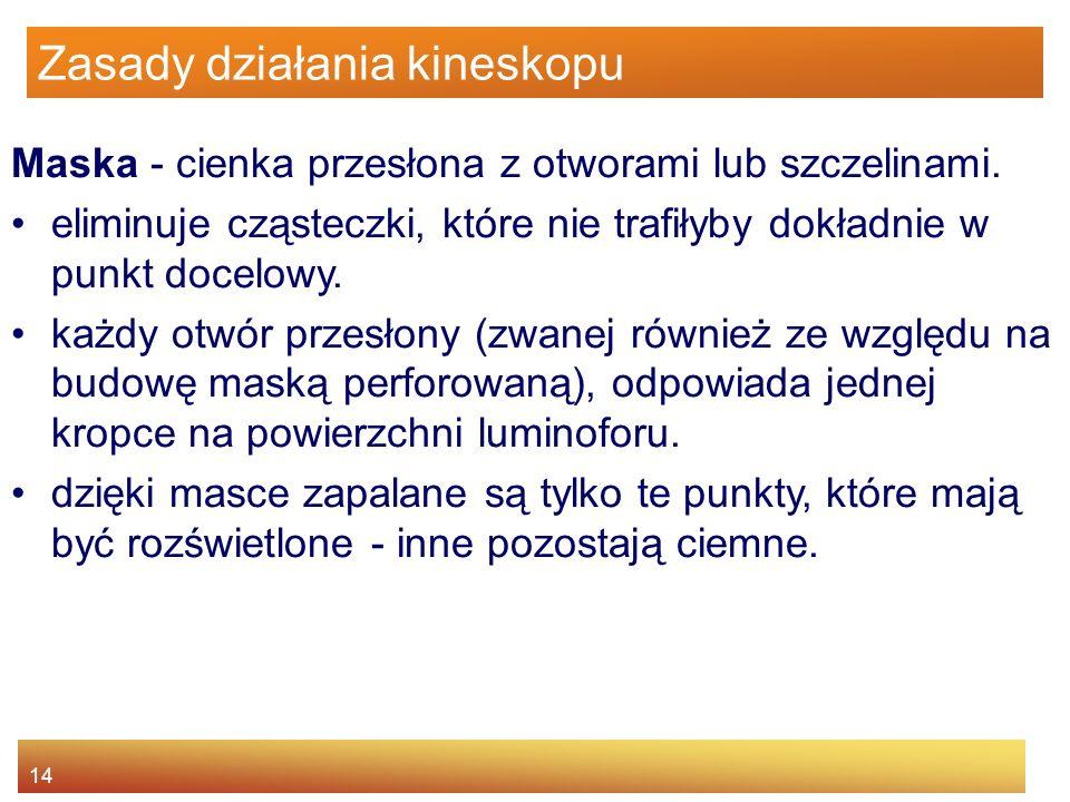 14 Zasady działania kineskopu Maska - cienka przesłona z otworami lub szczelinami. eliminuje cząsteczki, które nie trafiłyby dokładnie w punkt docelow