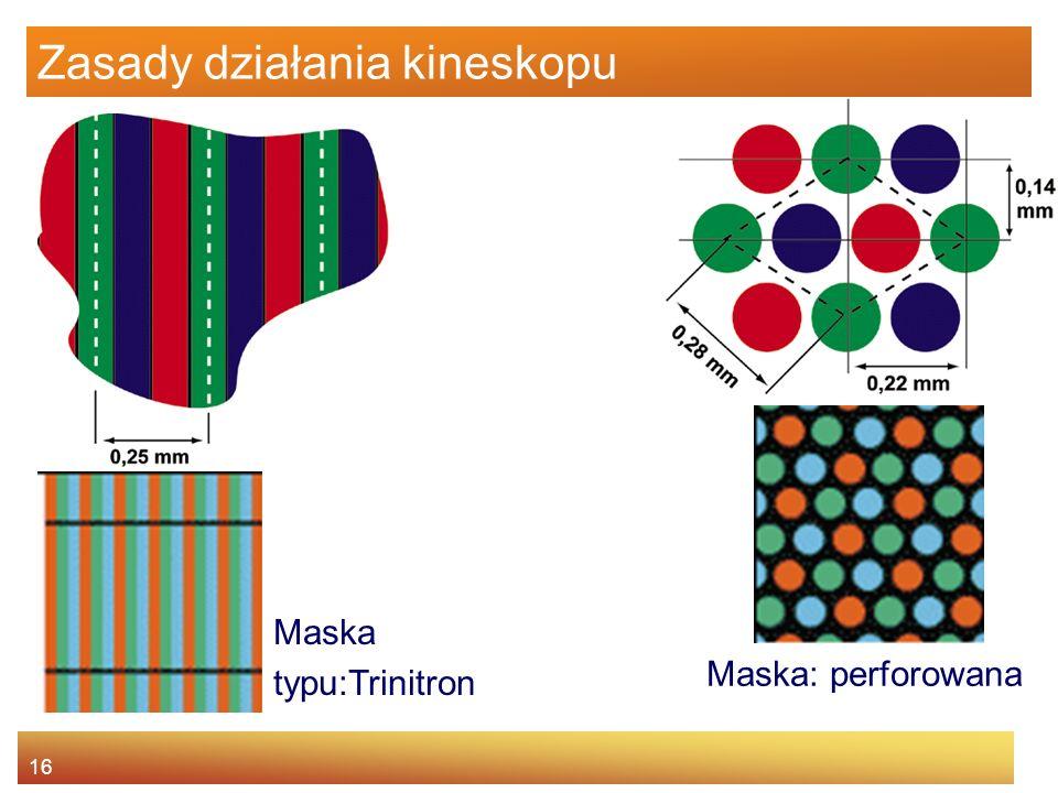 16 Zasady działania kineskopu Maska typu:Trinitron Maska: perforowana