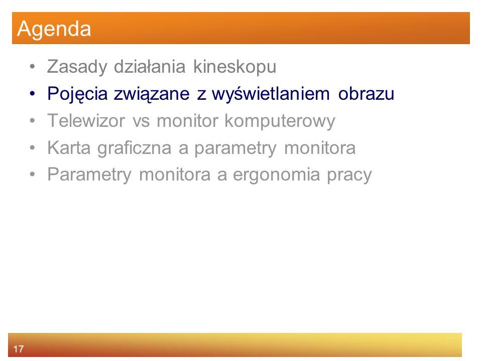 17 Agenda Zasady działania kineskopu Pojęcia związane z wyświetlaniem obrazu Telewizor vs monitor komputerowy Karta graficzna a parametry monitora Par
