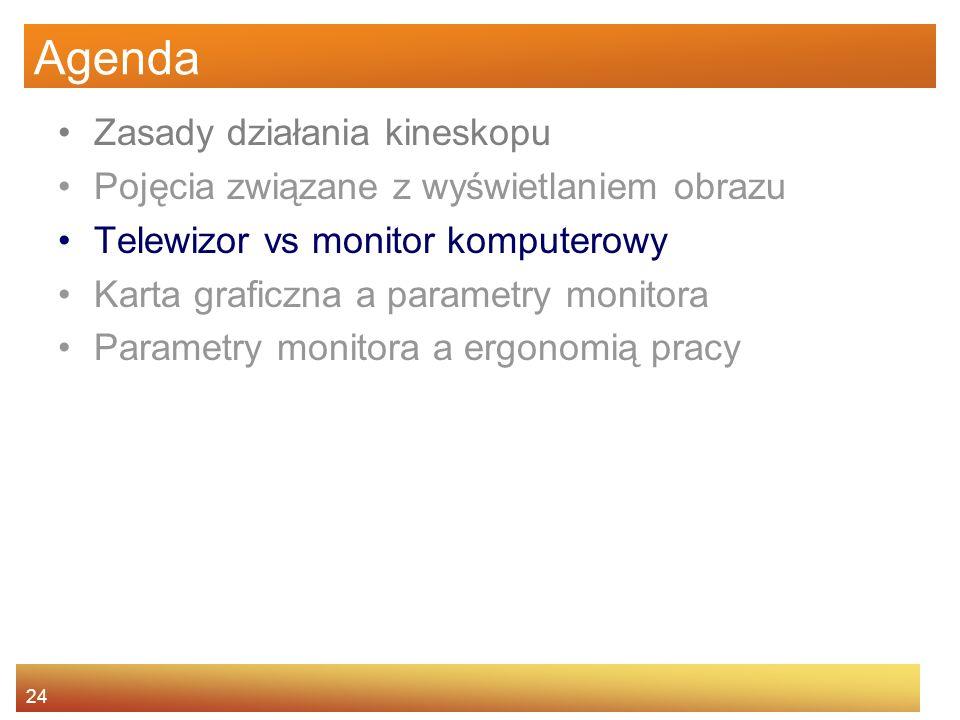 24 Agenda Zasady działania kineskopu Pojęcia związane z wyświetlaniem obrazu Telewizor vs monitor komputerowy Karta graficzna a parametry monitora Par