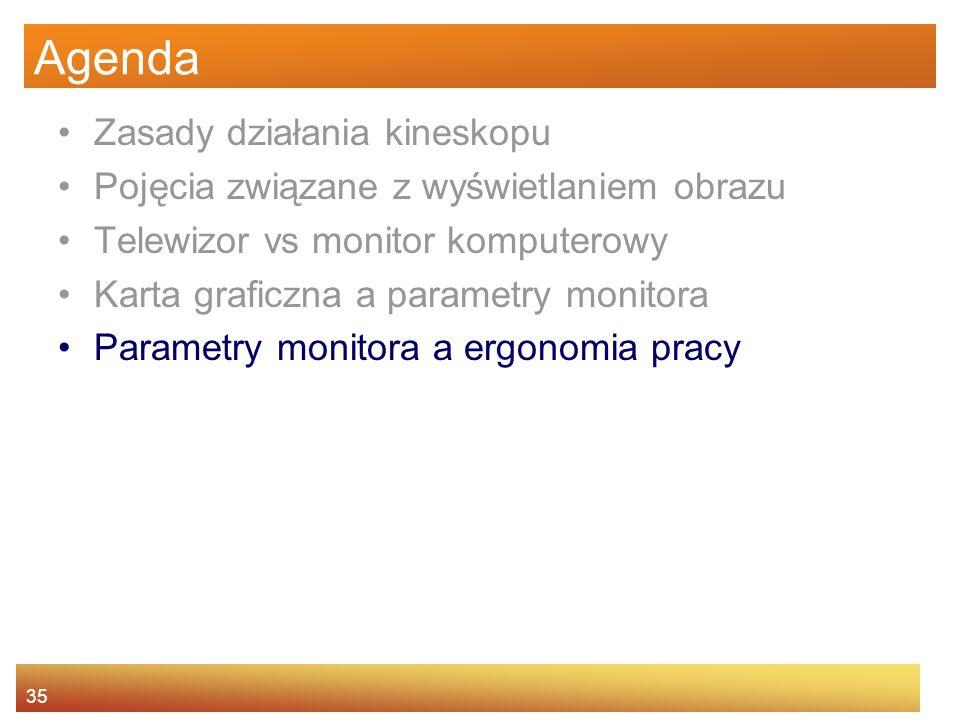 35 Agenda Zasady działania kineskopu Pojęcia związane z wyświetlaniem obrazu Telewizor vs monitor komputerowy Karta graficzna a parametry monitora Par