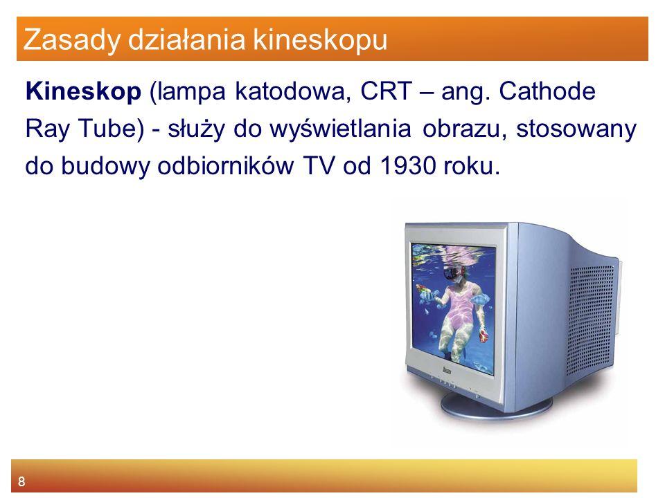 8 Zasady działania kineskopu Kineskop (lampa katodowa, CRT – ang. Cathode Ray Tube) - służy do wyświetlania obrazu, stosowany do budowy odbiorników TV