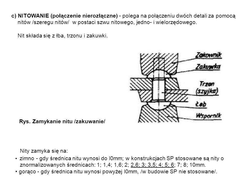 c) NITOWANIE (połączenie nierozłączne) - polega na połączeniu dwóch detali za pomocą nitów /szeregu nitów/ w postaci szwu nitowego, jedno- i wielorzęd