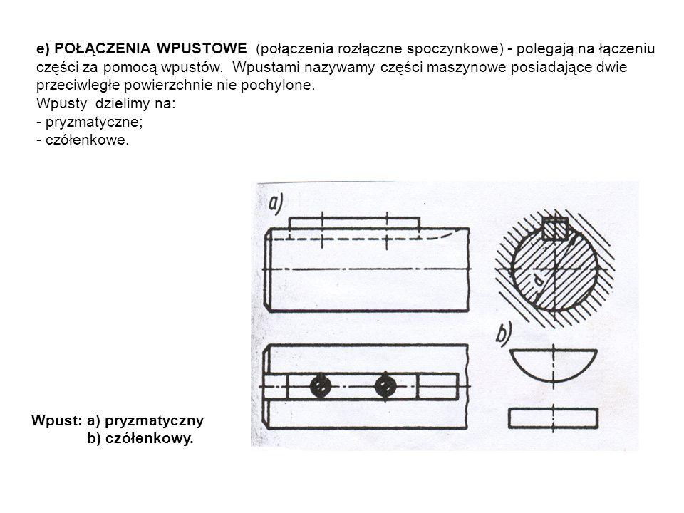 e) POŁĄCZENIA WPUSTOWE (połączenia rozłączne spoczynkowe) - polegają na łączeniu części za pomocą wpustów. Wpustami nazywamy części maszynowe posiadaj
