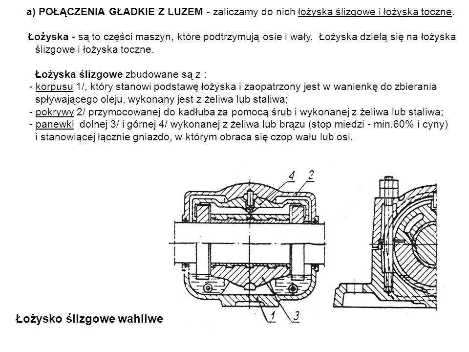 a) POŁĄCZENIA GŁADKIE Z LUZEM - zaliczamy do nich łożyska ślizgowe i łożyska toczne. Łożyska - są to części maszyn, które podtrzymują osie i wały. Łoż