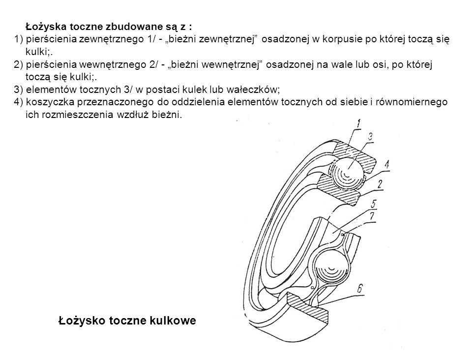 W połączeniach lotniczych ze względu na duże drgania wszystkie śruby i nakrętki powinny być zabezpieczone przed samoczynnym odkręceniem się przez stosowanie odpowiednich zabezpieczeń: a) przez zapunktowanie trzpienia śruby; b) stosowanie podkładki rozprężnej; c) stosowanie przeciwnakrętki; d) użycie zawleczki i nakrętki koronkowej; e) przy pomocy podkładki odginanej, którą zagina się na krawędź przedmiotu i nakrętki; f) przy pomocy podkładek zabezpieczających parę śrub;