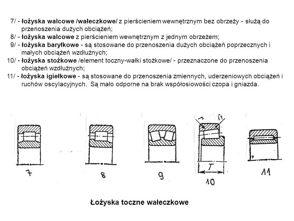 7/ - łożyska walcowe /wałeczkowe/ z pierścieniem wewnętrznym bez obrzeży - służą do przenoszenia dużych obciążeń; 8/ - łożyska walcowe z pierścieniem