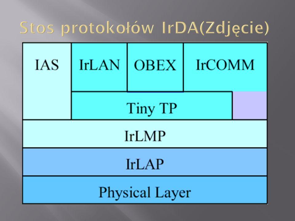 W skład pierwszej wchodzą: Warstwa fizyczna (Physical Layer), która specyfikuje charakterystyki optyczne, kodowanie danych oraz synchronizowanie ramek.