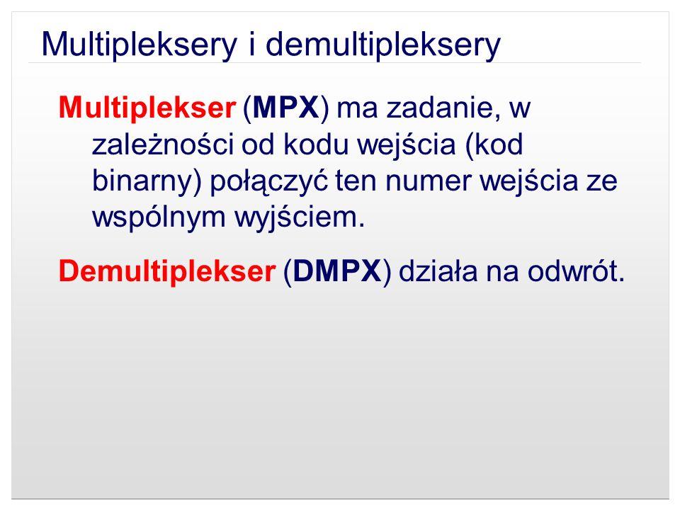 Multiplekser (MPX) ma zadanie, w zależności od kodu wejścia (kod binarny) połączyć ten numer wejścia ze wspólnym wyjściem. Demultiplekser (DMPX) dział