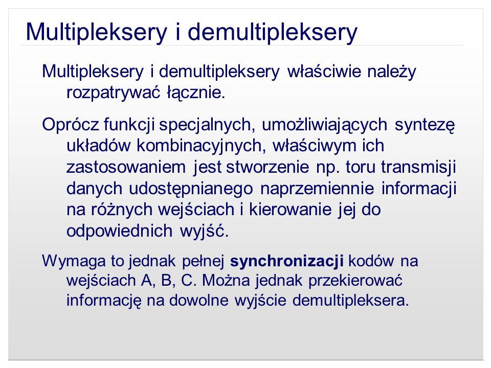 Multipleksery i demultipleksery Multipleksery i demultipleksery właściwie należy rozpatrywać łącznie. Oprócz funkcji specjalnych, umożliwiających synt
