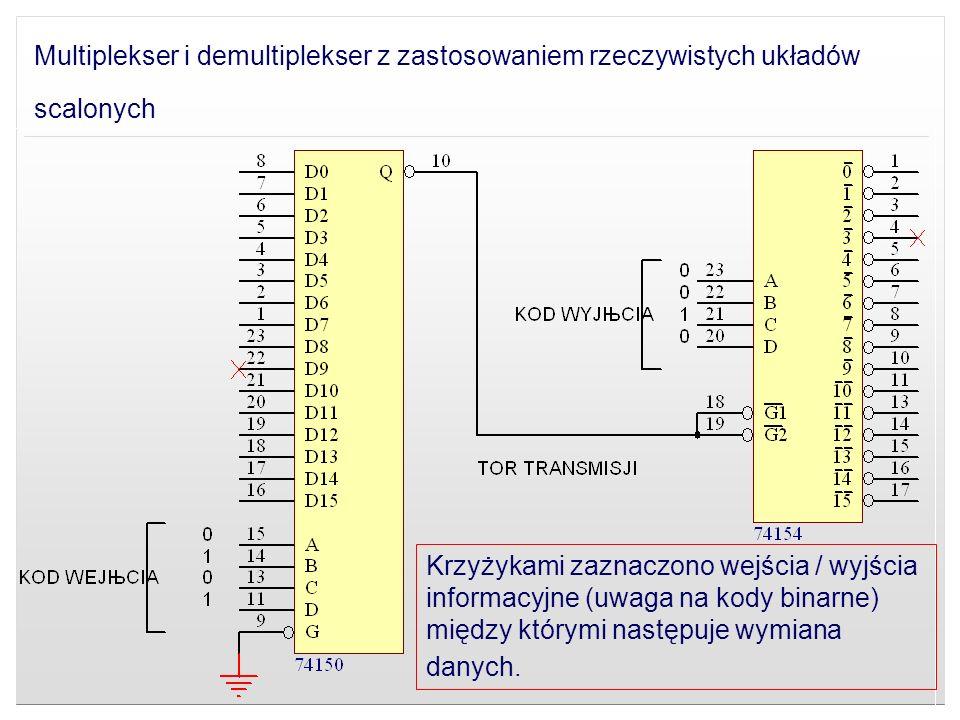 Multiplekser i demultiplekser z zastosowaniem rzeczywistych układów scalonych Krzyżykami zaznaczono wejścia / wyjścia informacyjne (uwaga na kody bina