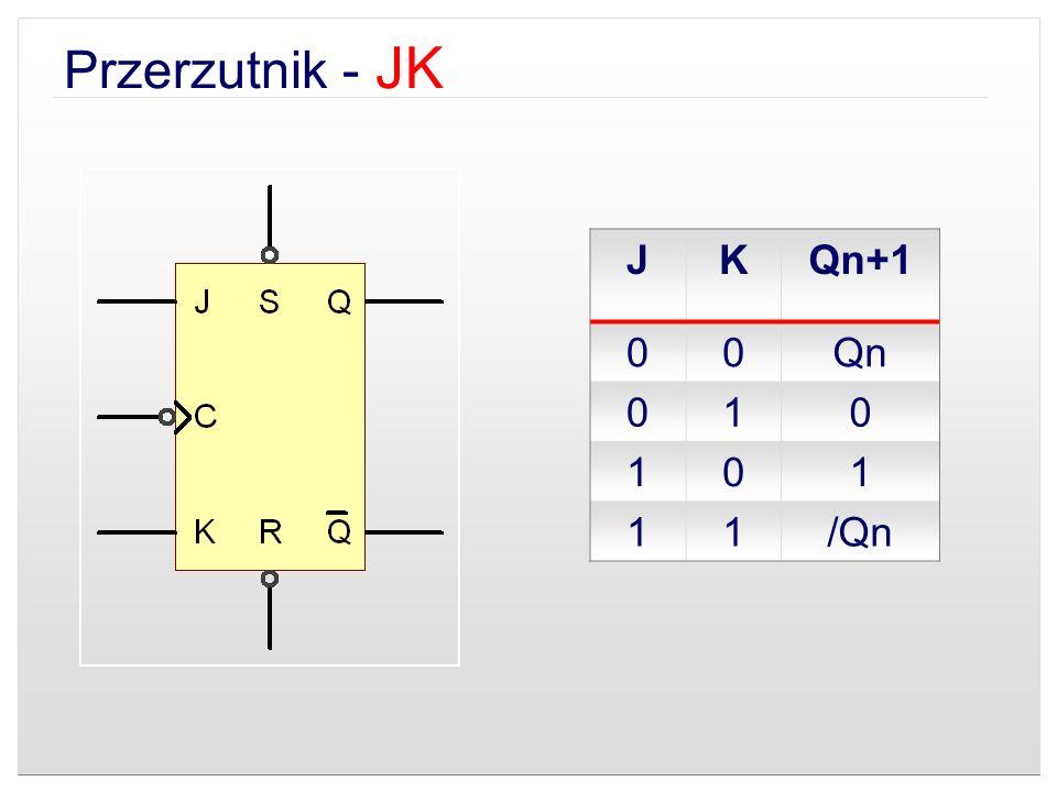 Przerzutnik - JK JKQn+1 00Qn 010 101 11/Qn