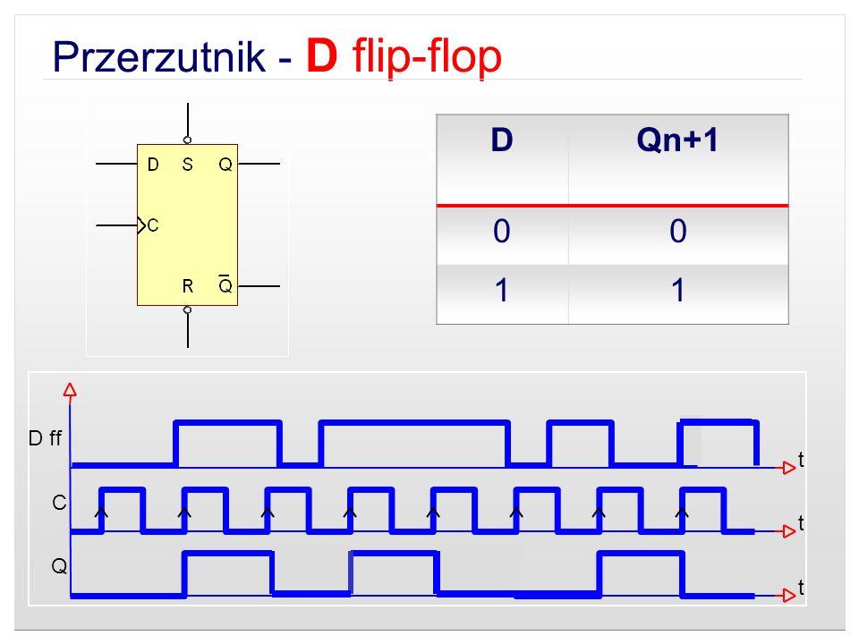 Przerzutnik - D flip-flop DQn+1 00 11 t t t D ff C Q