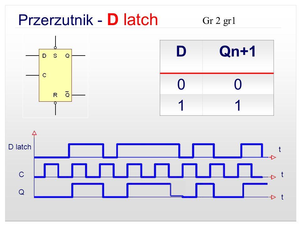 Przerzutnik - D latch DQn+1 00 11 D latch C Q t t t Gr 2 gr1