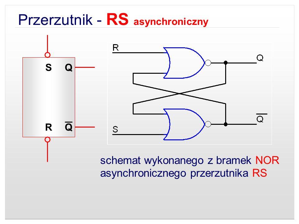 Przerzutnik - RS asynchroniczny schemat wykonanego z bramek NOR asynchronicznego przerzutnika RS R SQ Q