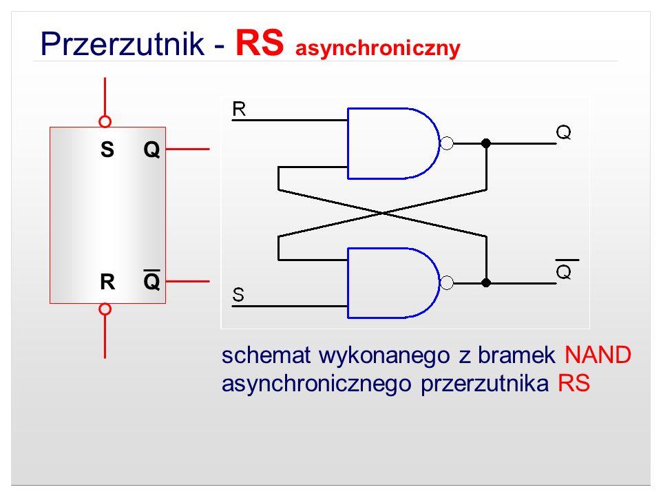Przerzutnik - RS asynchroniczny schemat wykonanego z bramek NAND asynchronicznego przerzutnika RS R SQ Q