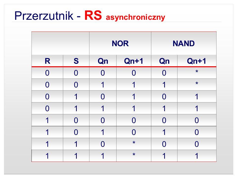 Przerzutnik - RS asynchroniczny NORNAND RSQnQn+1QnQn+1 00000* 00111* 010101 011111 100000 101010 110*00 111*11