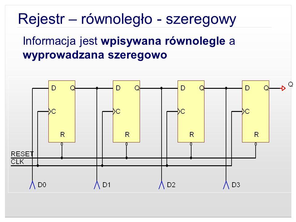 Rejestr – równoległo - szeregowy Informacja jest wpisywana równolegle a wyprowadzana szeregowo