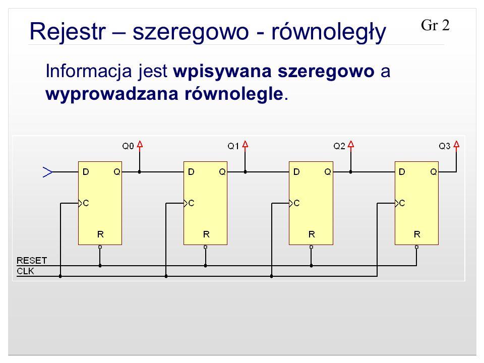 Rejestr – szeregowo - równoległy Informacja jest wpisywana szeregowo a wyprowadzana równolegle. Gr 2