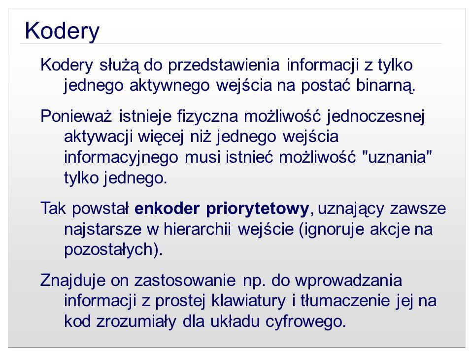 Kodery służą do przedstawienia informacji z tylko jednego aktywnego wejścia na postać binarną. Ponieważ istnieje fizyczna możliwość jednoczesnej aktyw