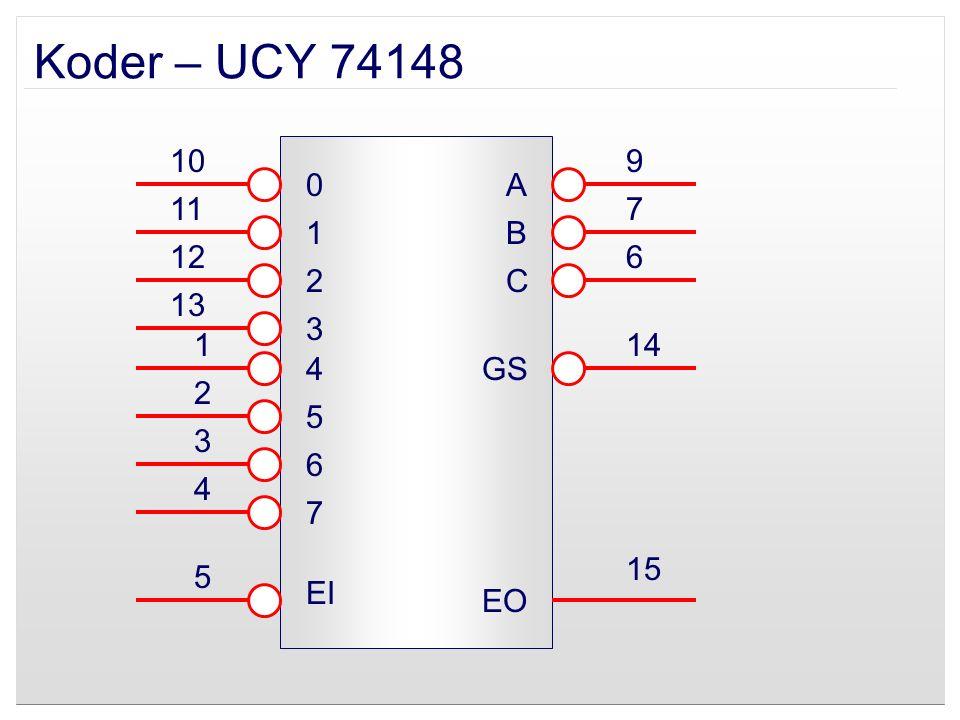 Koder – UCY 74148 11 10 12 13 14 15 1 2 3 4 5 9 7 6 0 1 2 3 4 5 6 7 EI A B C GS EO