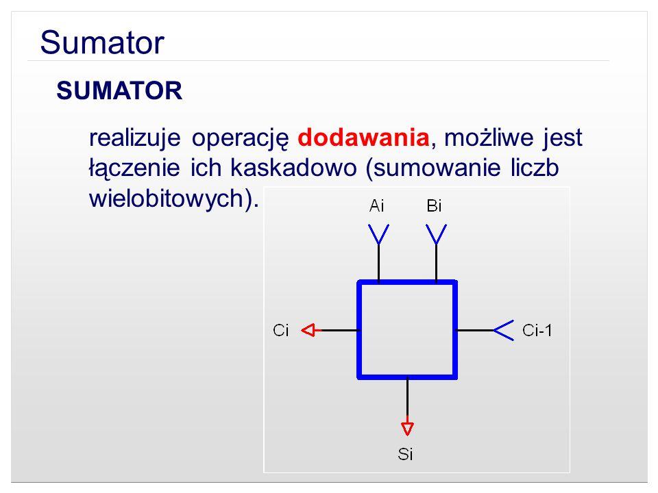 SUMATOR realizuje operację dodawania, możliwe jest łączenie ich kaskadowo (sumowanie liczb wielobitowych).