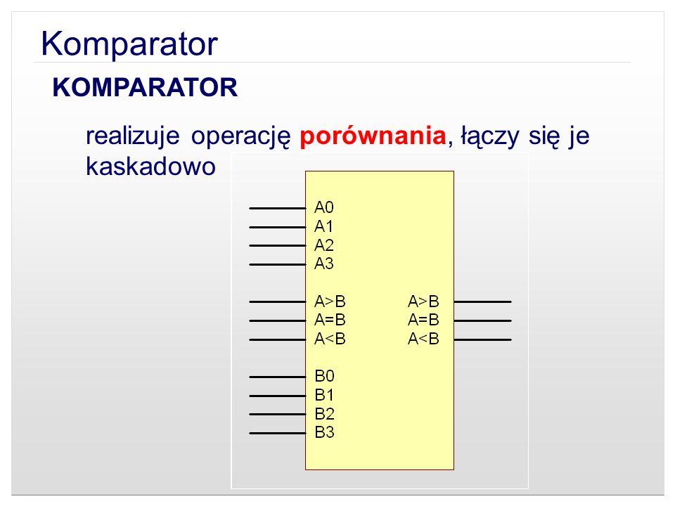 KOMPARATOR realizuje operację porównania, łączy się je kaskadowo