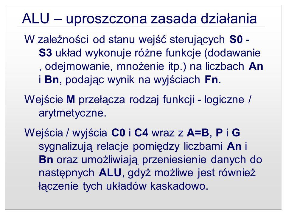 ALU – uproszczona zasada działania W zależności od stanu wejść sterujących S0 - S3 układ wykonuje różne funkcje (dodawanie, odejmowanie, mnożenie itp.