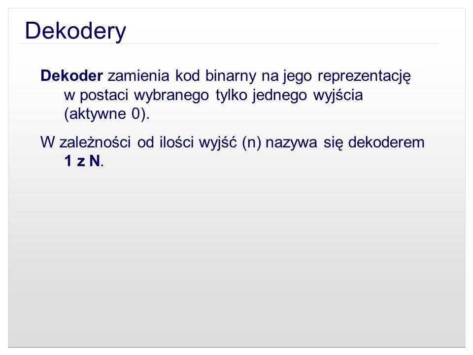 Dekoder zamienia kod binarny na jego reprezentację w postaci wybranego tylko jednego wyjścia (aktywne 0). W zależności od ilości wyjść (n) nazywa się