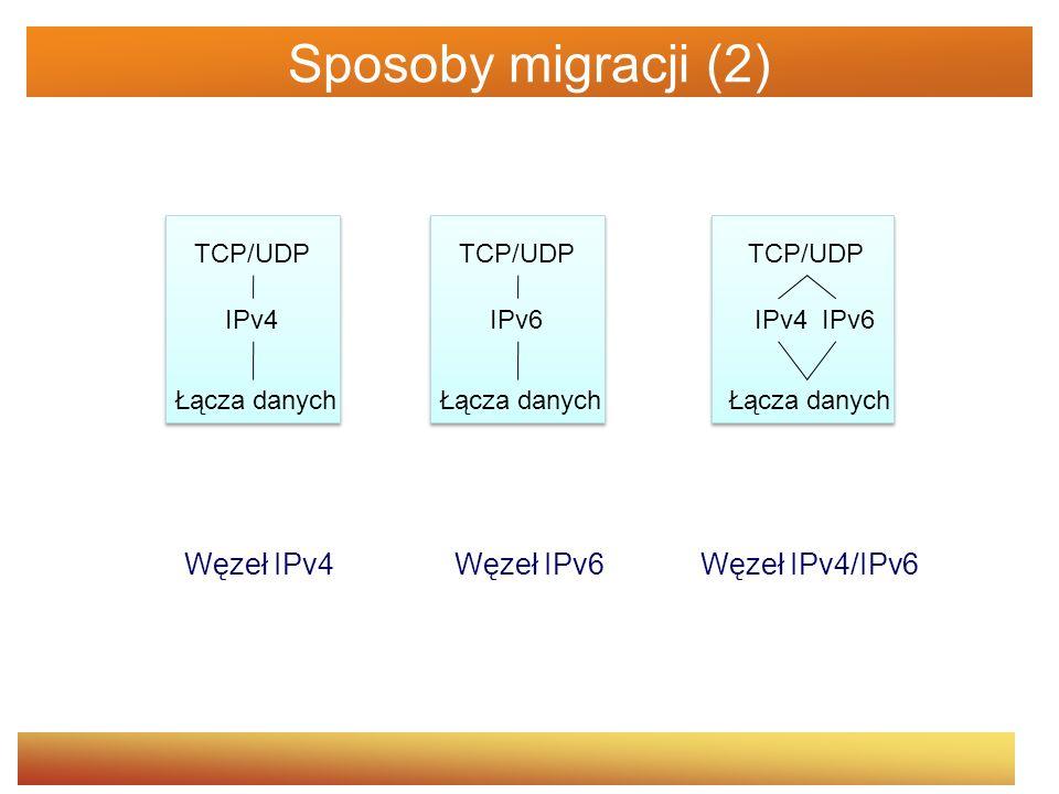 Sposoby migracji (2) Węzeł IPv4 Węzeł IPv6 Węzeł IPv4/IPv6 TCP/UDP IPv4 Łącza danych TCP/UDP IPv6 Łącza danych TCP/UDP IPv4 IPv6 Łącza danych