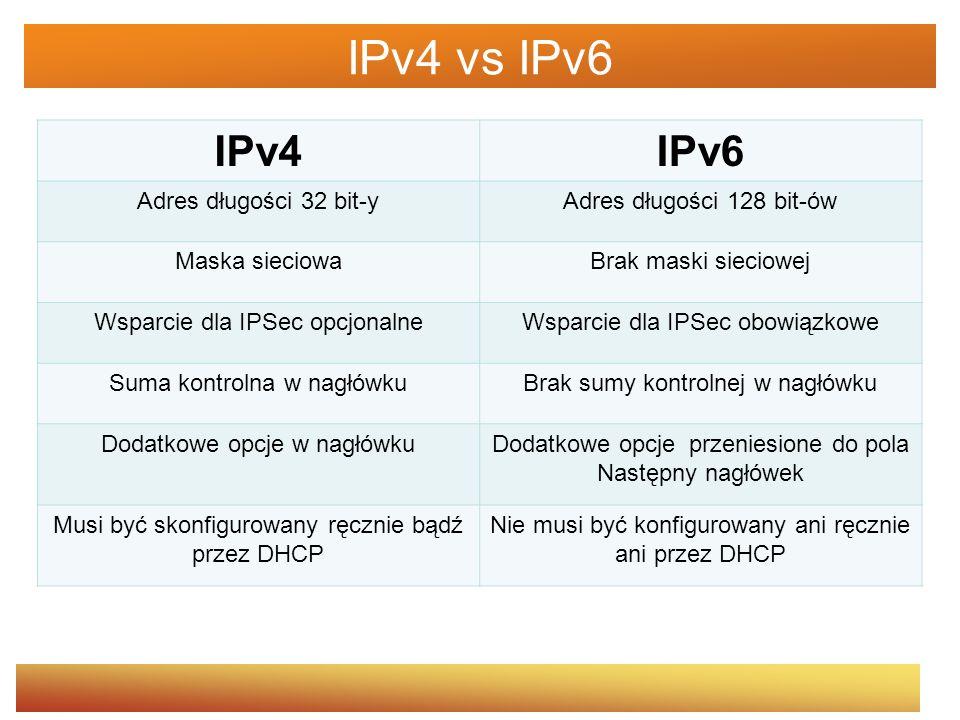 IPv4 vs IPv6 IPv4IPv6 Adres długości 32 bit-yAdres długości 128 bit-ów Maska sieciowaBrak maski sieciowej Wsparcie dla IPSec opcjonalneWsparcie dla IP