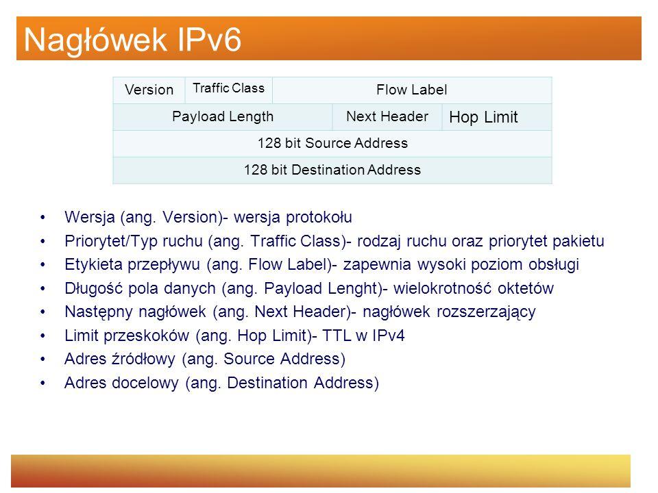 Nagłówek IPv6 Version Traffic Class Flow Label Payload LengthNext Header Hop Limit 128 bit Source Address 128 bit Destination Address Wersja (ang. Ver
