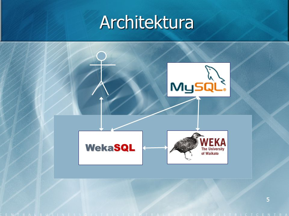 6 Technologie JAVA J2SE/swing JAVA J2SE/swing WEKA 3.4 (3.5) WEKA 3.4 (3.5) MySQL 5.0 MySQL 5.0 JavaCC JavaCC