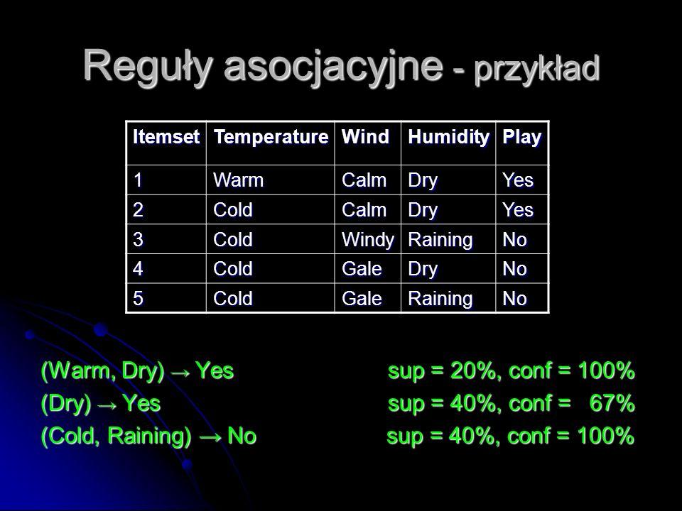 Reguły asocjacyjne - przykład ItemsetTemperatureWindHumidityPlay 1WarmCalmDryYes 2ColdCalmDryYes 3ColdWindyRainingNo 4ColdGaleDryNo 5ColdGaleRainingNo