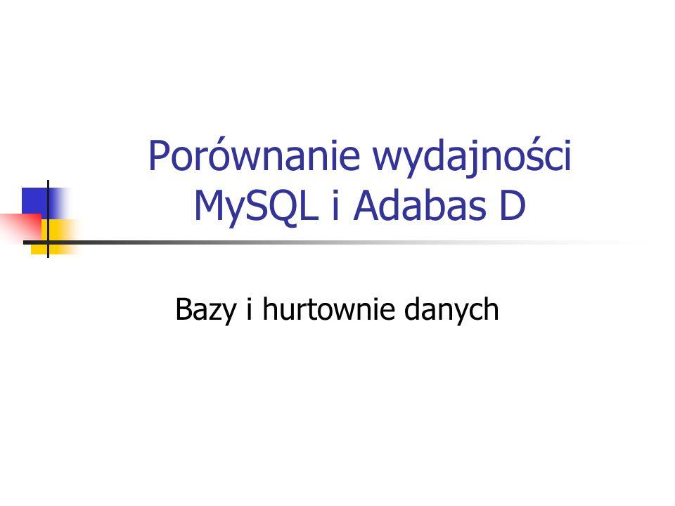 Porównanie wydajności MySQL i Adabas D Bazy i hurtownie danych