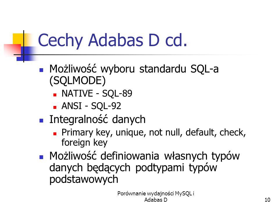 Porównanie wydajności MySQL i Adabas D10 Cechy Adabas D cd. Możliwość wyboru standardu SQL-a (SQLMODE) NATIVE - SQL-89 ANSI - SQL-92 Integralność dany