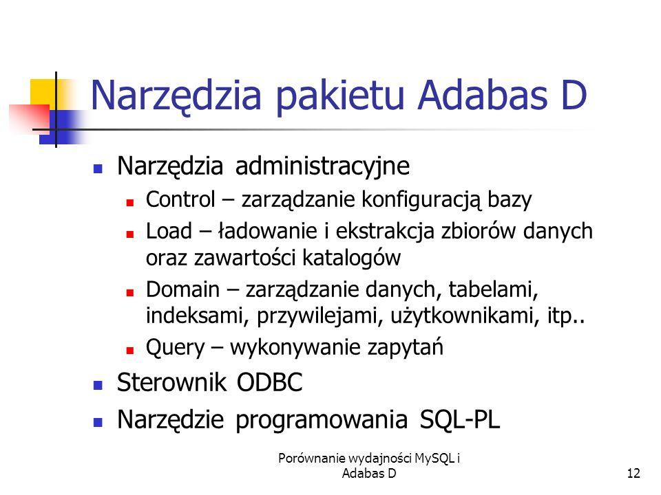 Porównanie wydajności MySQL i Adabas D12 Narzędzia pakietu Adabas D Narzędzia administracyjne Control – zarządzanie konfiguracją bazy Load – ładowanie