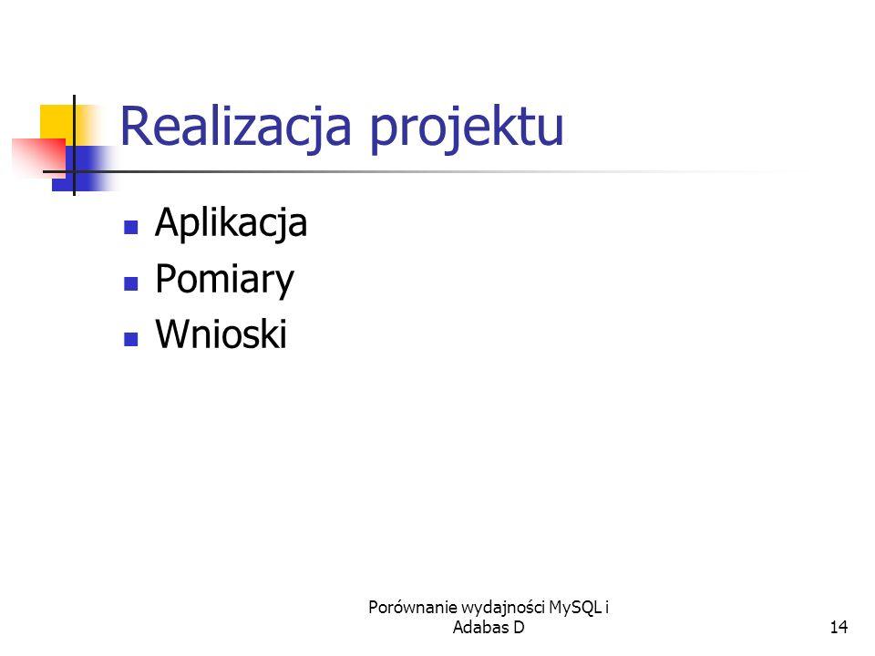 Porównanie wydajności MySQL i Adabas D14 Realizacja projektu Aplikacja Pomiary Wnioski