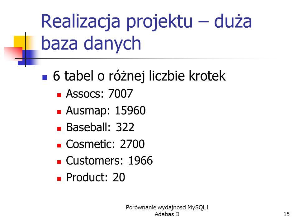 Porównanie wydajności MySQL i Adabas D15 Realizacja projektu – duża baza danych 6 tabel o różnej liczbie krotek Assocs: 7007 Ausmap: 15960 Baseball: 3