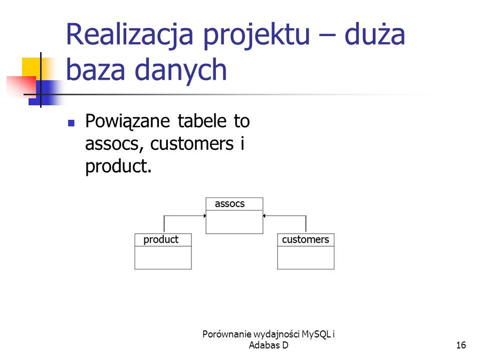 Porównanie wydajności MySQL i Adabas D16 Realizacja projektu – duża baza danych Powiązane tabele to assocs, customers i product.