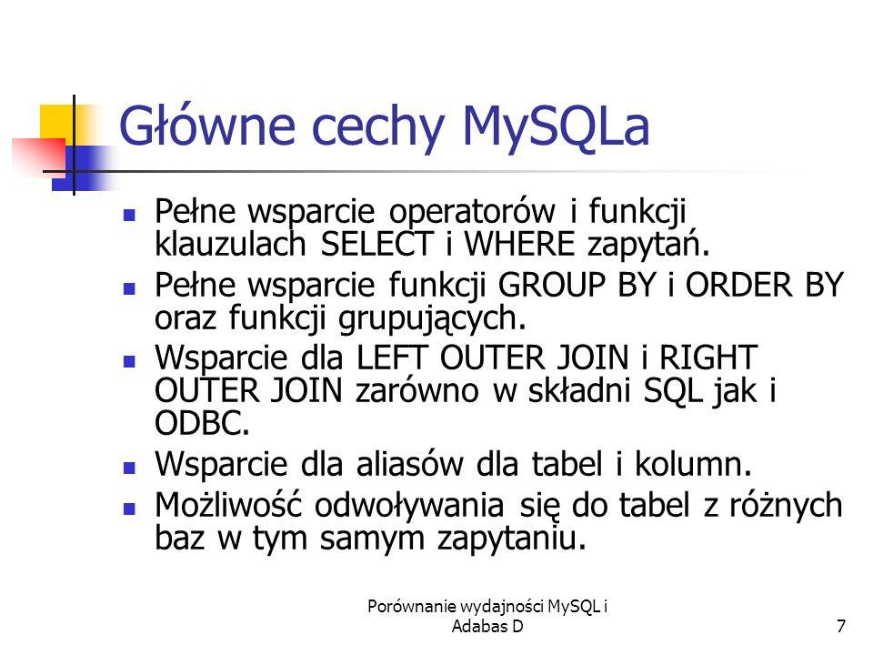 Porównanie wydajności MySQL i Adabas D7 Główne cechy MySQLa Pełne wsparcie operatorów i funkcji klauzulach SELECT i WHERE zapytań. Pełne wsparcie funk