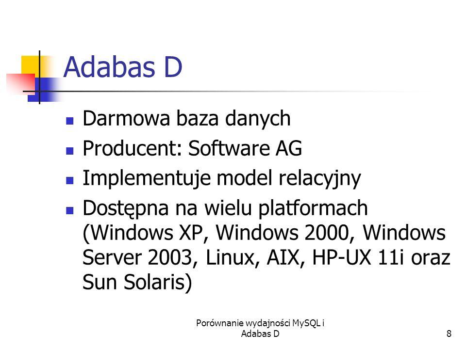 Porównanie wydajności MySQL i Adabas D8 Adabas D Darmowa baza danych Producent: Software AG Implementuje model relacyjny Dostępna na wielu platformach
