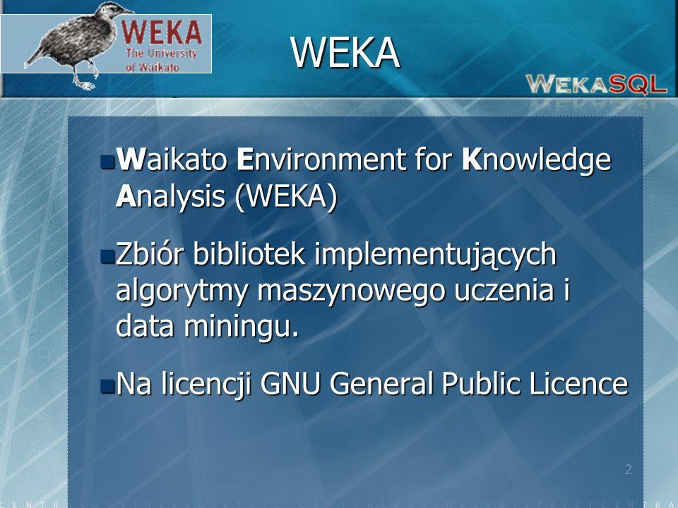 2 WEKA Waikato Environment for Knowledge Analysis (WEKA) Waikato Environment for Knowledge Analysis (WEKA) Zbiór bibliotek implementujących algorytmy
