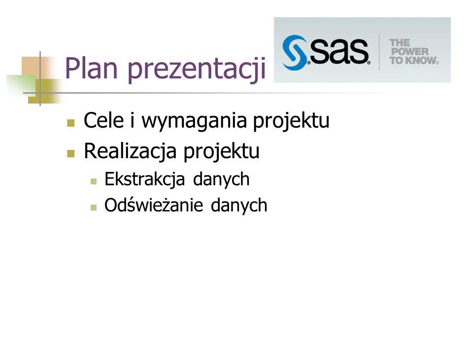 Plan prezentacji Cele i wymagania projektu Realizacja projektu Ekstrakcja danych Odświeżanie danych